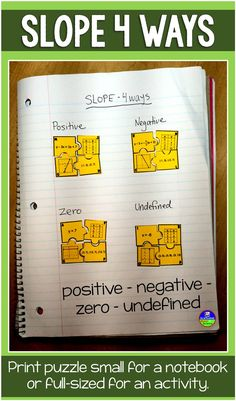 A free puzzle activity to review positive, negative, zero and undefined slope in equations, tables, graphs and coordinate pairs.