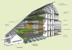 5 Story Farm In The Middle of The City Vertical Farm Project. Growing Power wants to build a 5 story Vertical Farm in the middle of Milwaukee! Urban Agriculture, Urban Farming, Urban Gardening, Indoor Gardening, Gardening Tips, Aquaponics System, Aquaponics Fish, Agriculture Verticale, Growing Power