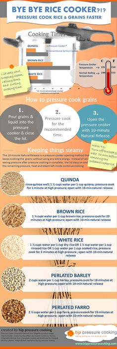 "Pressure Cooker Infographic on Rice and Grains - ""Bye Bye Rice Cooker"" Hip Pressure Cooking, Slow Cooker Pressure Cooker, Pressure Cooking Recipes, Using A Pressure Cooker, Electric Pressure Cooker, Instant Pot Pressure Cooker, Rice Cooker, Slow Cooker Recipes, Cooking Tips"