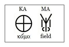"1 of the words for ""field"" in Linear B"