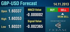 GBPUSD| DAILY FOREX PREDICTION |14.11.2013 GBPUSD Details:  Today Market opened in 1.60337  For more: http://fxbasenewsroom.wpengine.com/gbpusd-daily-forex-prediction-14-11-2013/