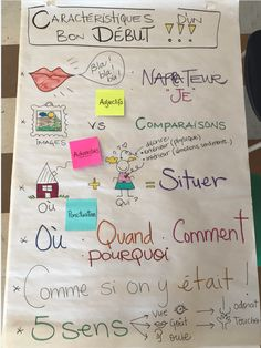 Ap French, French Stuff, French Immersion, France, Writing Workshop, Anchor Charts, Language, Bullet Journal, Cycle 3