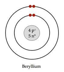 atomic diagram of beryllium oxygen atom   atoms atoms everywhere   pinterest   stars ...