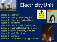 Electricity Unit - Physics - 10 Lessons - 215 Slides. This is 5 weeks of teaching time and will save you at least 50 hours of prep! Included: - Hyperlinked YouTube videos directly embedded in the Power Points. - Simulations hyperlinked directly on the slides - Student and teacher versions of the Power Points + a student lesson outline on Word Lessons Include: Please view or click the picture to see the included lessons as well as download a free sample.