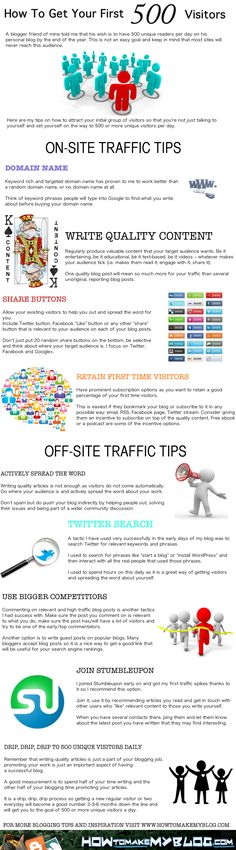 How to get your first 500 visitors infographic