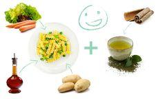 4 conseils pour abaisser l' index glycémique d'un repas