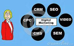 What is Digital Crm?How Does It Usefuyll #digitalmarketingandcrm,#digitalmarketingcrm,#digitalmarketingcrmtools,  Visit:-https://goo.gl/RMP2jQ