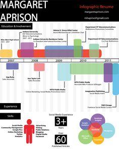 Social Media Infographic Resume  #infographicresume #infographiccv