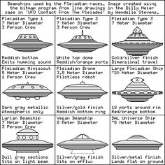 Meier has accumulated a large collection of controversial photographs showing alleged spaceships (called beamships) as well as alleged extraterrestrials (humanoids called the Plejaren). Meier says that the Plejaren gave him permission to photograph and fi Aliens And Ufos, Ancient Aliens, Atlantis, Real Crop Circles, Nicolas Tesla, The Pleiades, Unidentified Flying Object, Mystery, Alien Abduction