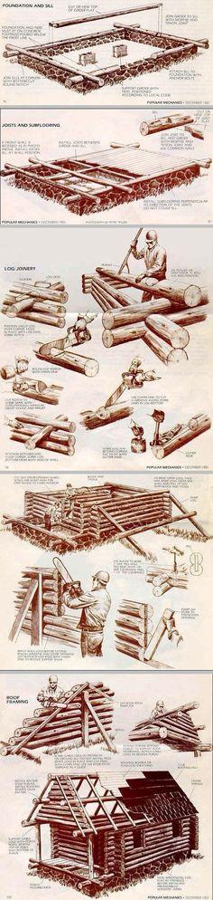 Build A Log Cabin ~ Popular Mechanics (December 1983)