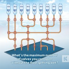 Just for Fun: What's the maximum number of valves you can open, without the floor getting wet? Brain Teasers, Getting Wet, Shopping Websites, Beautiful Space, Can Opener, Number, Horses, Flooring, Canning