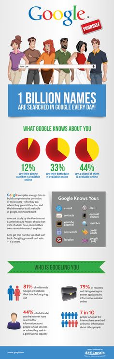 Google Yourself   #Infographic #Google