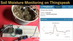 Iot Projects, Local Area Network, Wifi Connect, Infrared Thermometer, Circuit Diagram, How To Level Ground, Monitor, Moisturizer, Coding