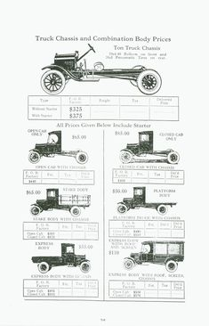 Model T besides 354165958186455069 also Longhorn Chevy Truck furthermore Viewtopic moreover Blueprints. on 1930 ford model a truck cab