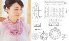 Pañuelos y bufandas de punto: patrones y cuadrículas para imprimir!