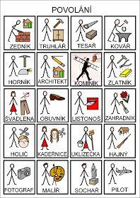 Tak TROCHU ... jiný svět: Osoby, povolání - piktogramy