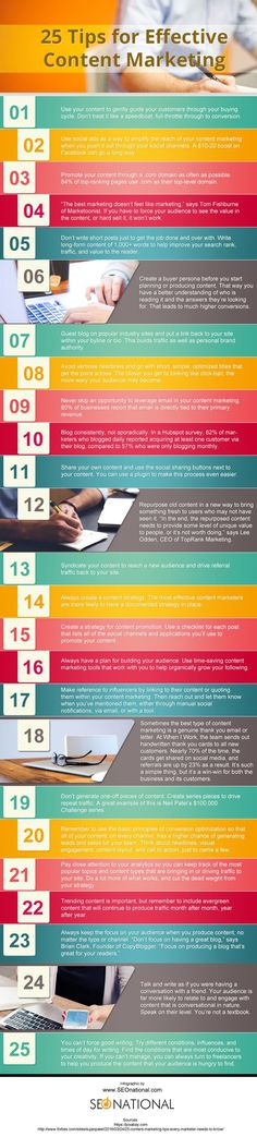 25 Tips for Effective Content Marketing