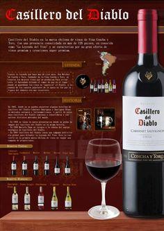 infografias de vinos - Buscar con Google