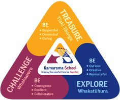 Ramarama Learning Model web Extra large