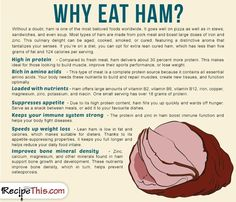 Cooking Tips Podcasts   Why Eat Ham from RecipeThis.com