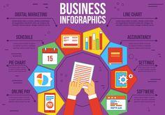 design an elegant info graphs for you by urchoice Graphic Design Projects, Graphic Design Services, Lorem Ipsum, Property For Sale, Digital Marketing, How To Find Out, Infographic, Vector Illustrations, Vector Icons