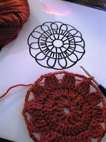 omⒶ KOPPA: virkattu kukkaneliö - ohje Crochet Flower Squares, Crochet Granny, Crochet Motif, Crochet Designs, Crochet Flowers, Knit Crochet, Thread Crochet, Crochet Stitches, Fabric Crafts