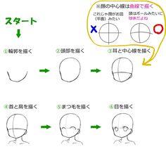 イラスト 基本 Draw Tutorial In 2019 アニメスケッチ 輪郭 描き方