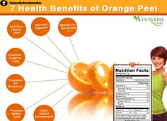 Do You Know About The Benefits Of Orange Peel ... Share it with your Friends