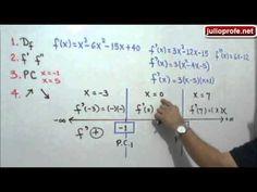 Trazado la gráfica de una función utilizando derivadas: Julio Rios explica cómo trazar la gráfica de una función polinómica, utilizando derivadas y mostrando sus elementos más importantes.