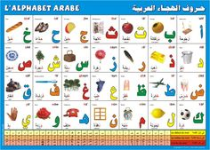 Un vendredi sur deux, vous pourrez découvrir une nouvelle chronique, pour les parents de jeunes enfants. Oum Jahida partage son programme d'apprentissage de la langue arabe. On en a de la chance ! Un grand MERCI à elle. Salam alaykoum, Je suis Oum Jahida, ces dernières années j'ai travaillé avec des enfants à diverses occasions, …