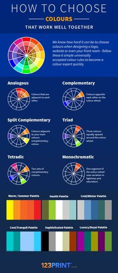 Come scegliere colori che funzionano bene insieme - Infografica Infografica