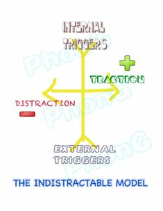 Marketing And Advertising, Fails, Chart, Map, Activities, Model, Location Map, Scale Model