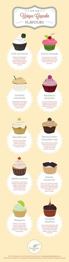 Top Ten Unique Cupcake Flavours.  this is for my niece Tracy, the family cupcake queen.