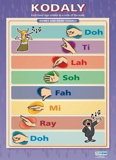 Kodaly | Music Educational School Posters