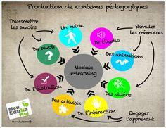 MonEduKamoi - Le blog : Photo