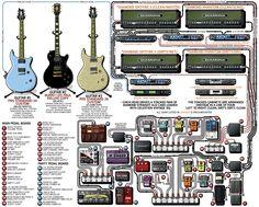 Tim Mahoney – 311 – 2009 | Guitar.com