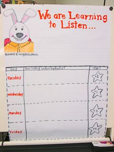 Listening-anchor-chart This is for the book Howard B. Wigglebottom Learns to Listen. Mark a tally everytime they interrupt or blurt out and see if we can get better as the week progresses...