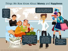 15 Things We Now Know About Money and Happiness Money And Happiness, Positive Psychology, Positivity, Happy, Life, Ser Feliz, Optimism, Being Happy