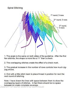 Kyoto Spiral instruction