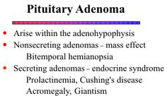 br-3702.gif Cushing Disease, Pituitary Gland, Mass Effect