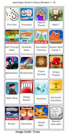 iPad Apps for Math Intervention « Educational Aspirations