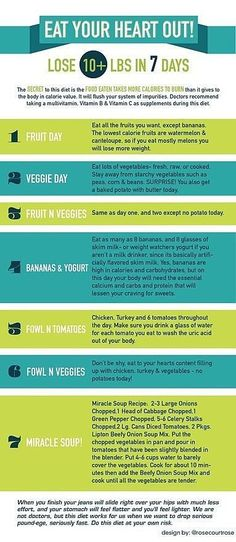 How to Lose 10lbs in 7 days and keep the weight off. Eat fruit, vegetables, baked potato, soup, chicken, turkey and more.