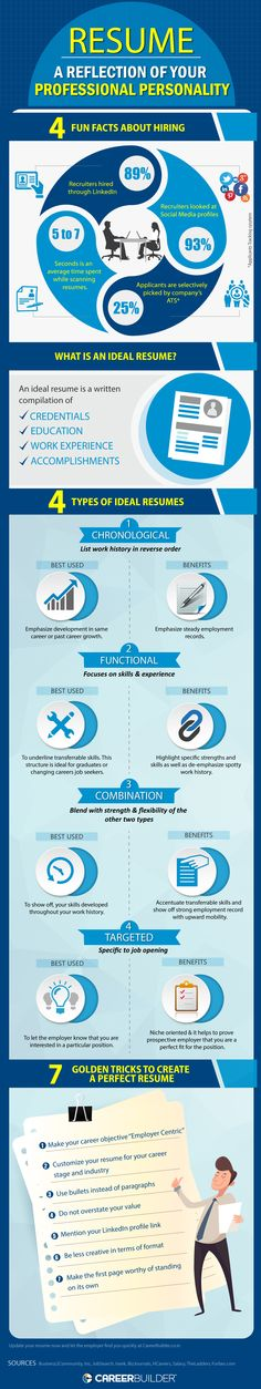 Envelop Vs Envelope Infographics Pinterest Envelopes - careerbuilder resume