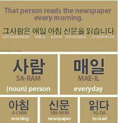learn korean - Newspaper