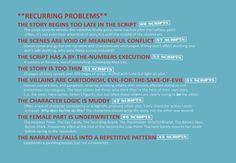 All The Things That Are Wrong With Your Screenplay In One Handy Infographic