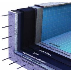 A Impermeabilização é uma fase muito importante da obra e que deve ser executada junto http://www.corrimao-inox.com