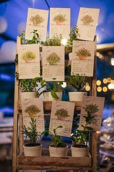 69bfe5495b5 53 fantastiche immagini su Wedding plane