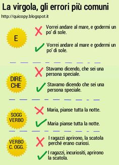 Learning Italian Through Vocabulary Italian Grammar, Italian Vocabulary, Italian Phrases, Italian Words, Italian Language, Writing Workshop, Writing A Book, Faust 1, Italian Courses