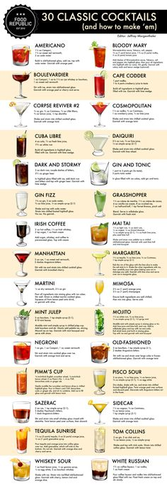 How To Make 30 Classic Cocktails: An Illustrated Guide. Today marks the start of Tales of the Cocktail, the annual summer gathering of bartenders and drinks professionals (and professional… Summer Drinks, Cocktail Drinks, Cocktail Ideas, Refreshing Cocktails, Bartender Drinks, Simple Cocktail Recipes, Cocktail Shaker Recipes, Whiskey Cocktails, Bartender Recipes