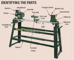 e35d9eabe789e7152cbcd3e9af8d384c wood lathe 13 best woodworking lathe & tools images on pinterest